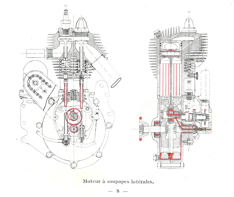 schema carburateur amac